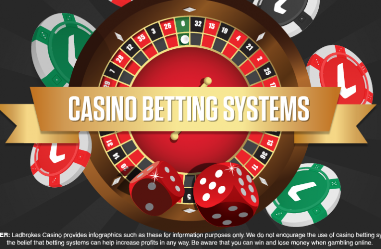 Is It Worthy To Compete For Online Casino Bonuses?