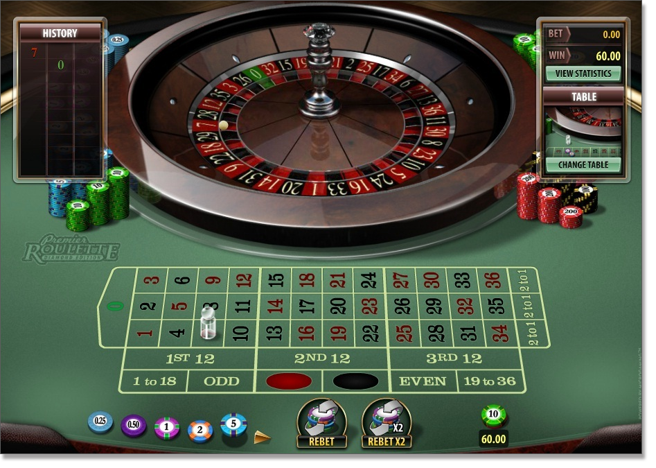 Online Roulette For Actual Money