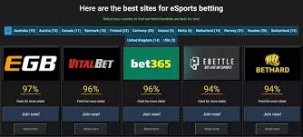 Betting On Sports – 6 Winning Rules